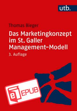 Das Marketingkonzept im St. Galler Management-Modell